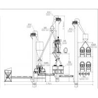Buy cheap High Hardness Silica Sand Processing Equipment , Wet Feldspar Processing Plant product