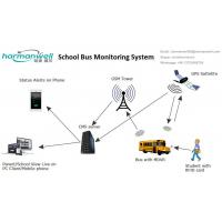Buy cheap 720P Mobile Video Digital Recorder System for School Bus Students Attendance product