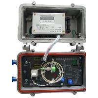 Buy cheap Mini Optical Receiver product