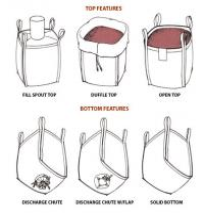 Buy cheap breathable pp woven big Bag/FIBC for Firewood Packing/ Big Bag ,transparent pp jumbo bag,100% Virgin material bulk bag p product