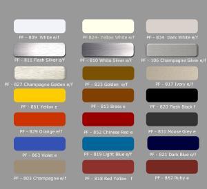 Quality Panneau composé en aluminium (ACP)--- PVDF for sale