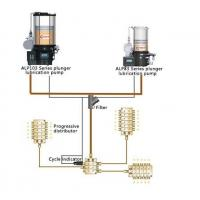 Buy cheap Centralized lubrication system / Automatic greasing system product