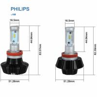 Buy cheap High Power Car LED Light Bulbs 70w 8000lm 12v / 24v , H8 / H9 / H11 product