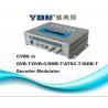 Buy cheap ATSC-T modulator from wholesalers