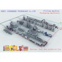 Buy cheap Fully Automatic Juice Filling Equipment / Juice Filling Production Line/perfect water product line product