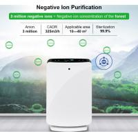 Buy cheap Negative Ion Air Purifier Cleaner Remote Control Timer HEPA Dust Allergies Odor product