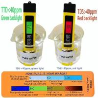 Buy cheap OEM 10ppm Electronic Ph Water TesterWith 1*CR2032 Battery / Custom Logo from wholesalers
