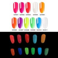 Buy cheap Fashion Holographic nail glitter powder chrome nail dipping powder for nail art glow in the dark product