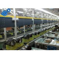 Buy cheap Synchronous Motor Assembly Line Triple Speed Large Transmission Capacity product