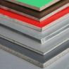 Buy cheap Conseil/feuille/panneau composés en aluminium du nanomètre (PVDF) from wholesalers