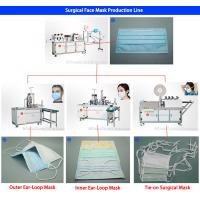 surgical mask production line