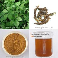 Buy cheap 100% Natural Siberian Ginseng Extract from wholesalers