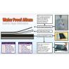 Buy cheap Unique Black PVC / UV Liquid lamination / Kodak Photo Paper Album's Inner Pages from wholesalers