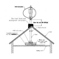 Buy cheap 600W wind turbine The Tower Foundation , triangle roof installation product