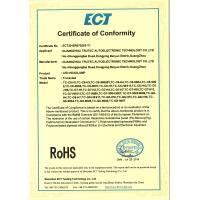 Trutec Auto Electronics Technology Co. Ltd Certifications