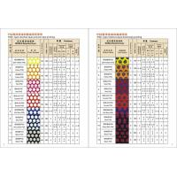 Buy cheap ISO14001 Standard Cotton Fabric Dye Textile Dyeing Chemicals Environmental Protection product