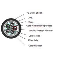 Stranded Loose Tube Non-armored Fiber Optic Cable