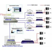 Buy cheap 10Base-T CWDM Manageable Media Converter  product