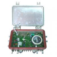 Buy cheap AGC Optical receiver product
