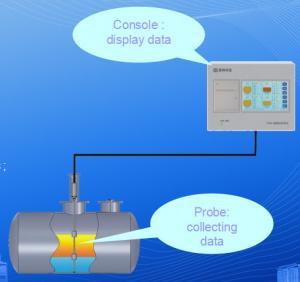 gas station equipment manufacturer fuel water tank level sensor in