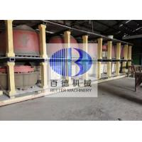 High Temperature Refractory Kiln Furniture / Reaction Bonded Silicon Carbide Beams