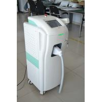 China Nonablative laser resurfacing using the long-pulse nd yag laser hair reduction permanently on sale