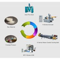 Buy cheap Powder Coating Production Line product