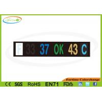 China  Reusable LCD Temperature Strips Reversible PET Sheet With Thermometer Function  for sale
