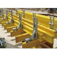 Buy cheap Steel Concrete Formwork Accessories Beam Clamp , Concrete Formwork Products product