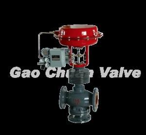 Buy cheap ZJHF three-way pneumatic valve, control valve product