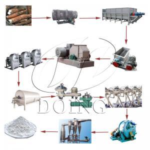 China cassava starch processing line on sale