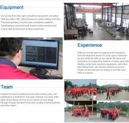 Shandong Co. industrial y comercial de Annan, Ltd.