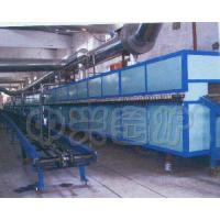 Buy cheap Other kiln ShiJing casting of kiln product