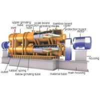 Buy cheap Vibration Mill product