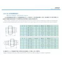 Buy cheap YZB6 HJD series of explosion-proof wood joints product