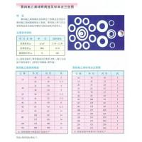 Buy cheap PTFE ball seats and standard flange gasket product